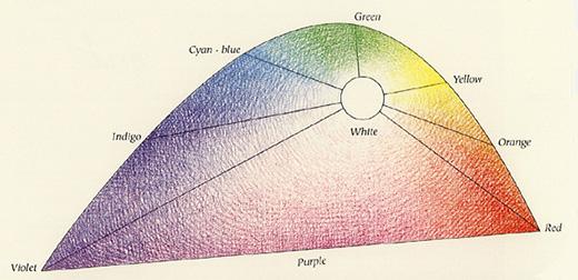 michel jacobs  u00ab colorsystem