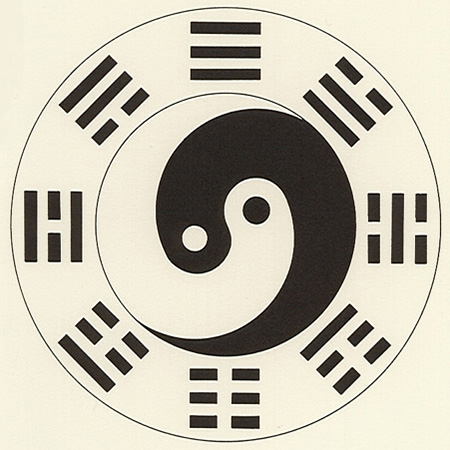 I Ching Colorsystem