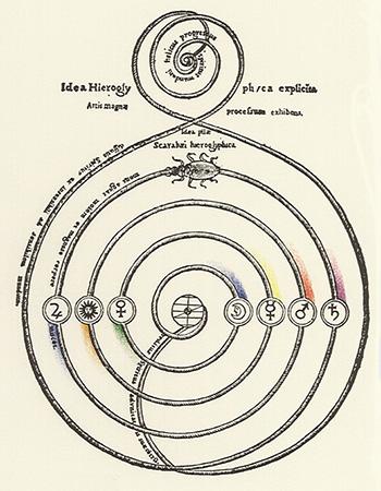 Datierung auf astrologischem Zeichen